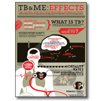 TB & Me: The Effects of TB